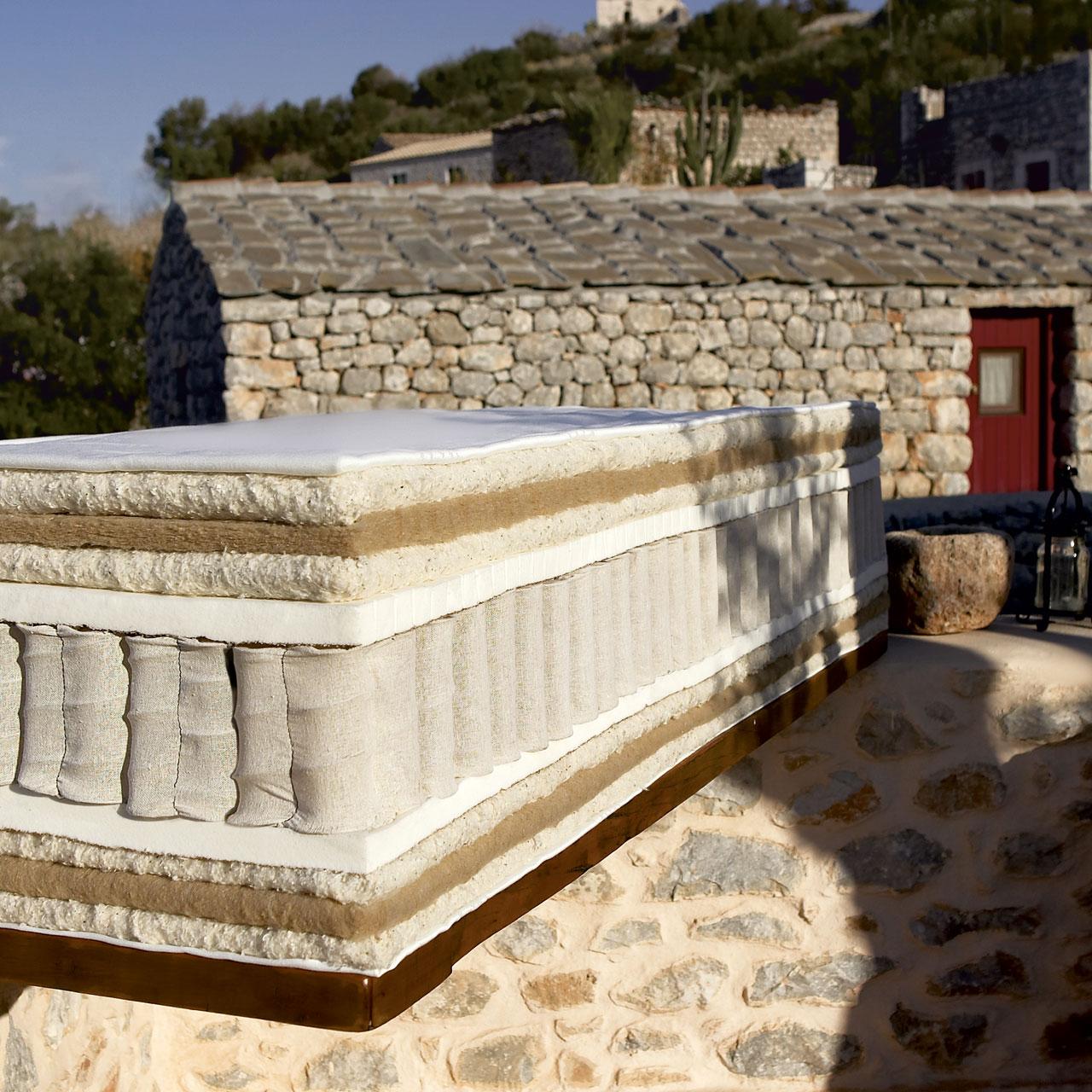 CandiaStrom - Matress Epirus Heritage -  BODYFIX COLLECTION - 002