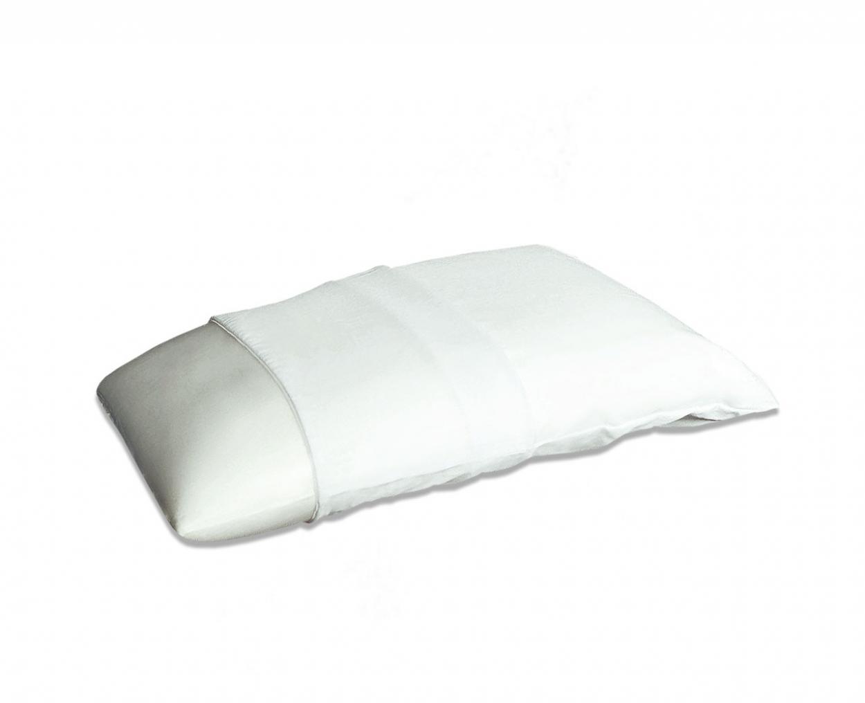 CandiaStrom - Μαξιλάρι Comfort Medic - Συλλογή CLASSIC COLLECTION - Γενική Εικόνα