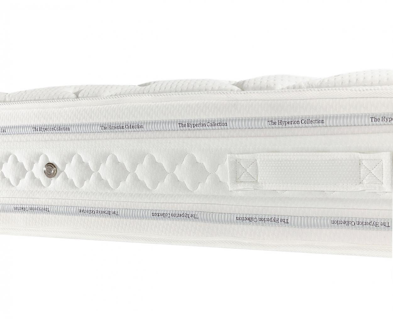 CandiaStrom - Mattress SELENE - HYPERION COLLECTION -  Side View