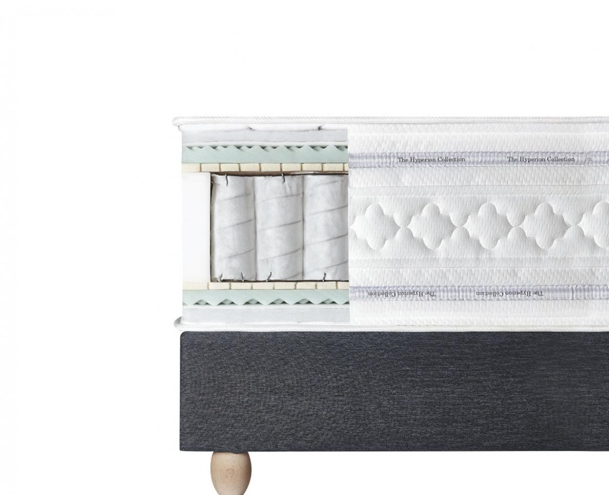 CandiaStrom - Mattress ORION - HYPERION COLLECTION -  Cut